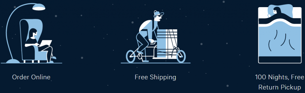 casper Free Shipping and Delivery