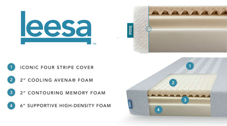 leesa mattress foam Construction and layers
